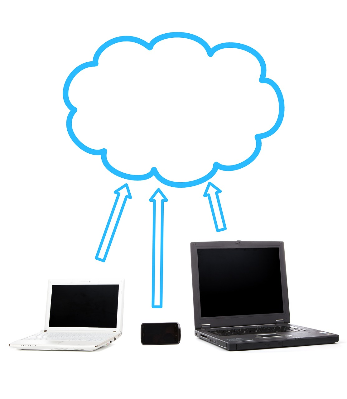Three mobile computing devices with blue arrows pointing up towards a blue-outlined cloud